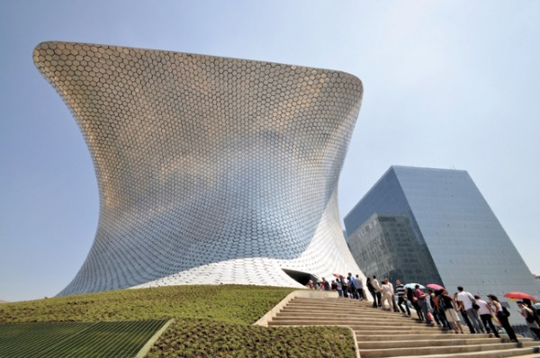Entry fees to Museums & Galleries in Mexico City