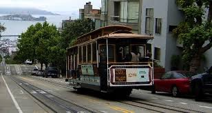 Cable car tram ride ticket San Francisco - one day family pass