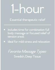 1 hour post competion massage