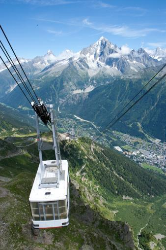 Mont Blanc cable car